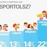 infografika arról miért sportolsz