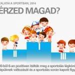 infografika arról milyen sportolás