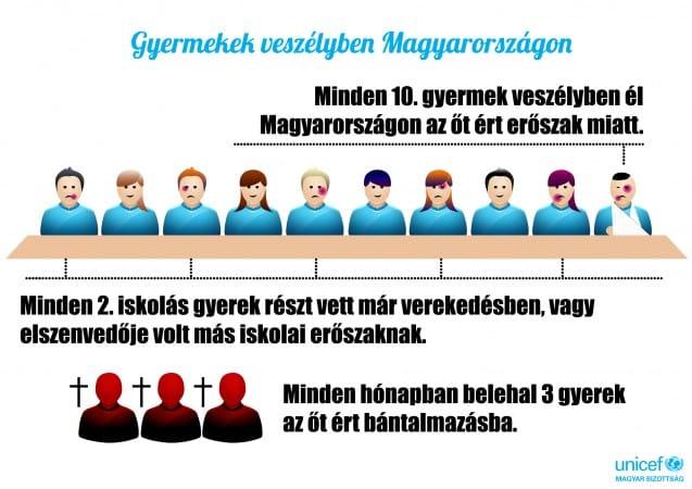 eroszak_infografika